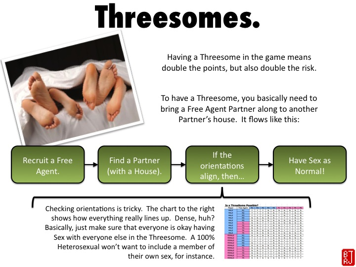 Threesomes are great